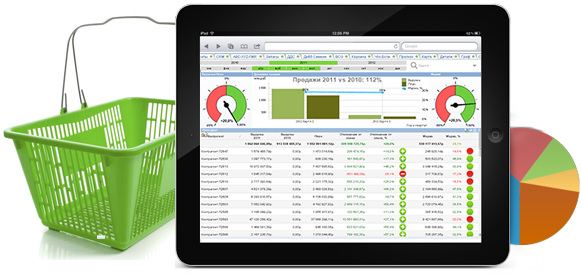 Retail automation with the help of QlikView business analytics